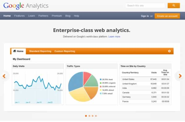 Web Analytics from Google